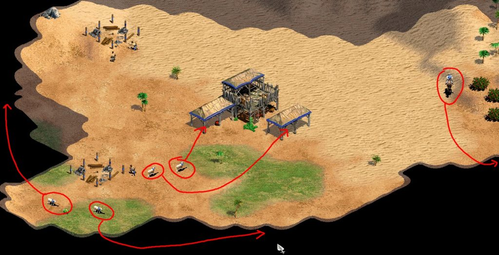 scout efficiently in age of empires 2